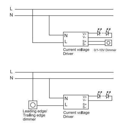 0-10v可控硅恒压调光电源fslvf150w12v产品接线图